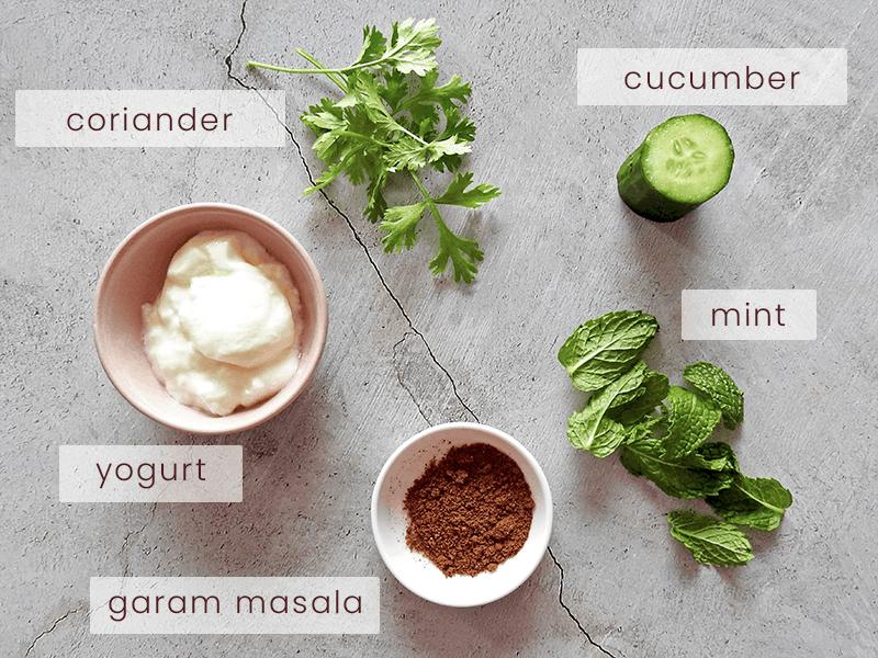 Cucumber raita ingredients